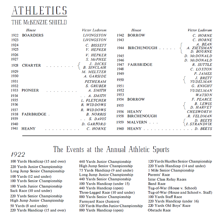athletics_mckenzie_shield