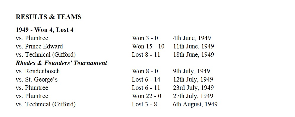 1949_rugby_results