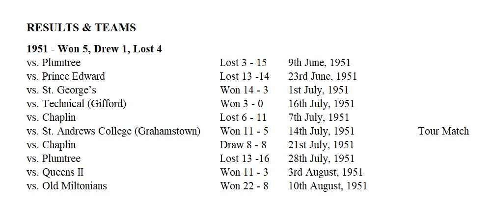 1951_rugby_results