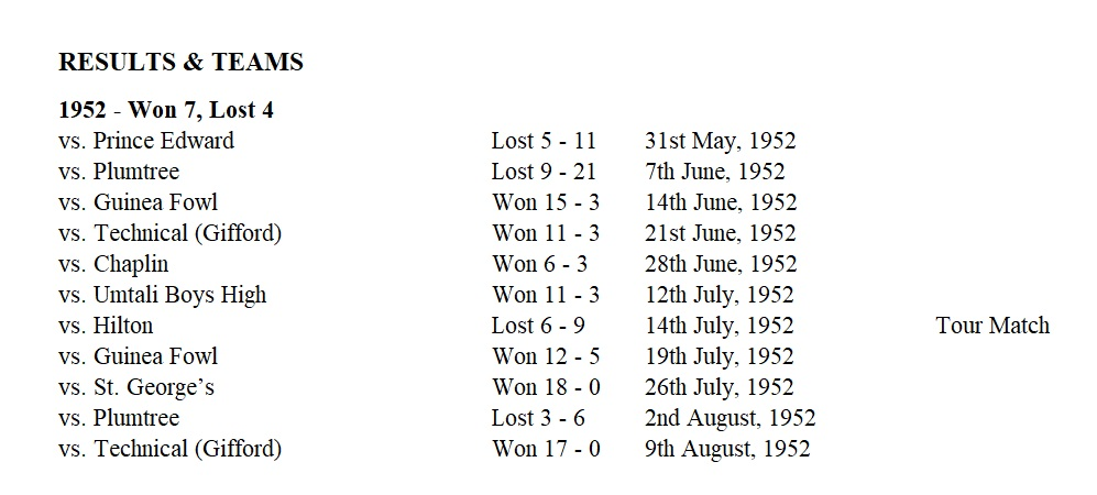 1952_rugby_results
