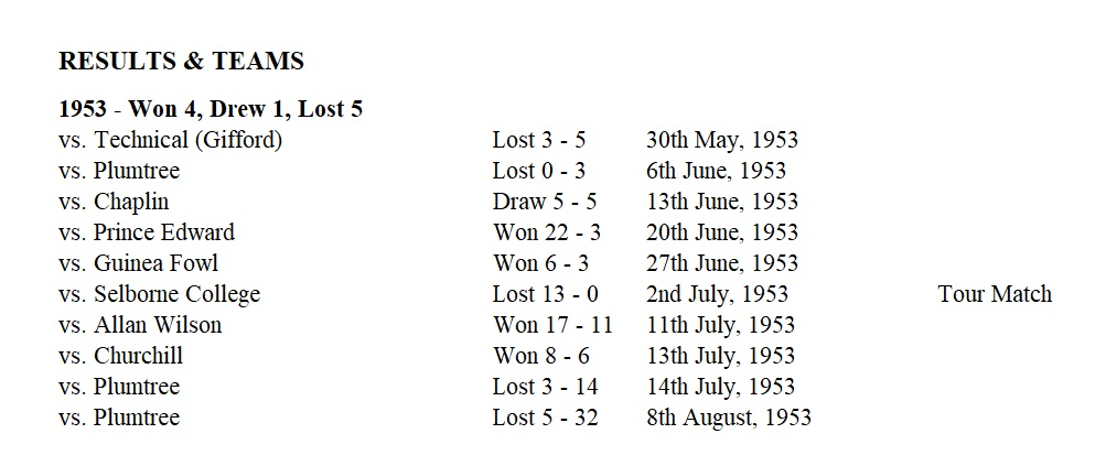 1953_rugby_results