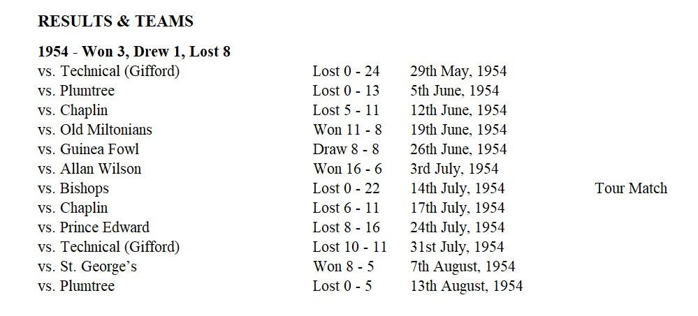 1954_rugby_results