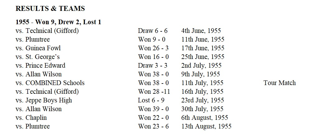1955_rugby_results