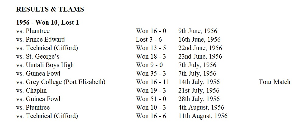 1956_rugby_results