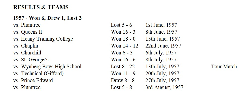 1957_rugby_results