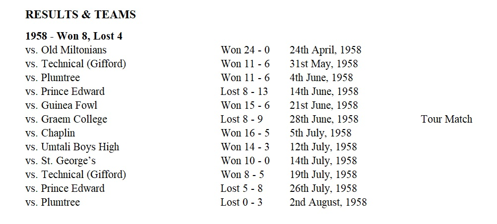 1958_rugby_results
