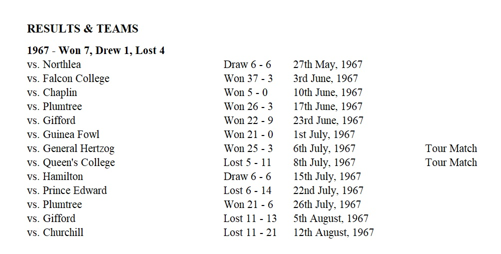 1967_rugby_results