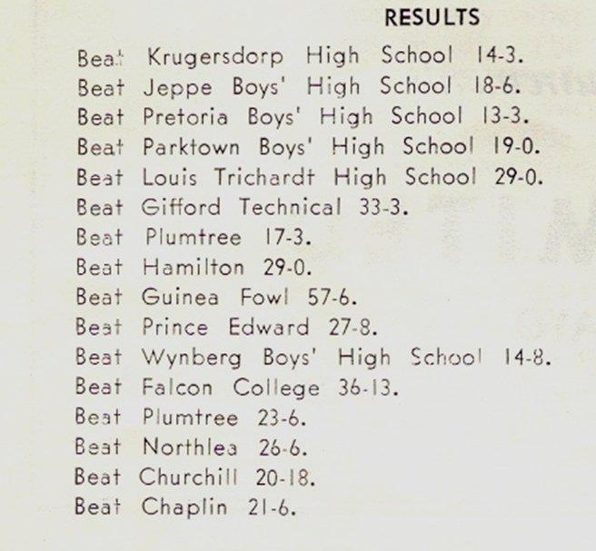 1963_rugby_results